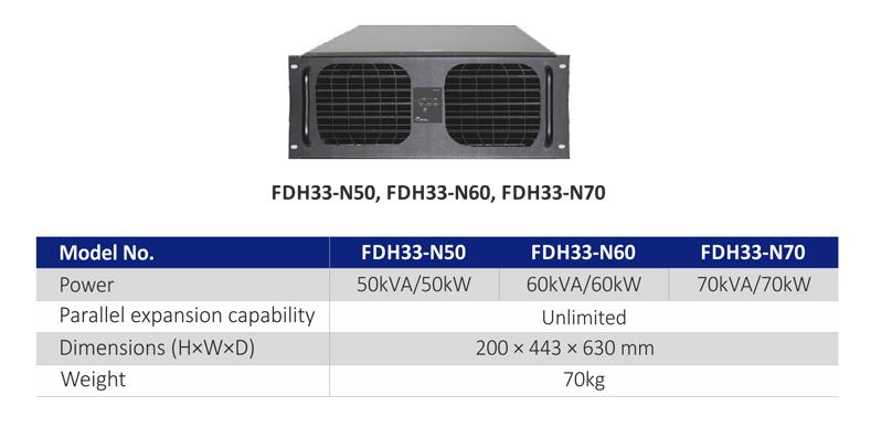 ماژول های 50 کاوا ، 60 کاوا و 70 کاوا مناسب یوپی اس دیتاسنتری سری FDH33-N